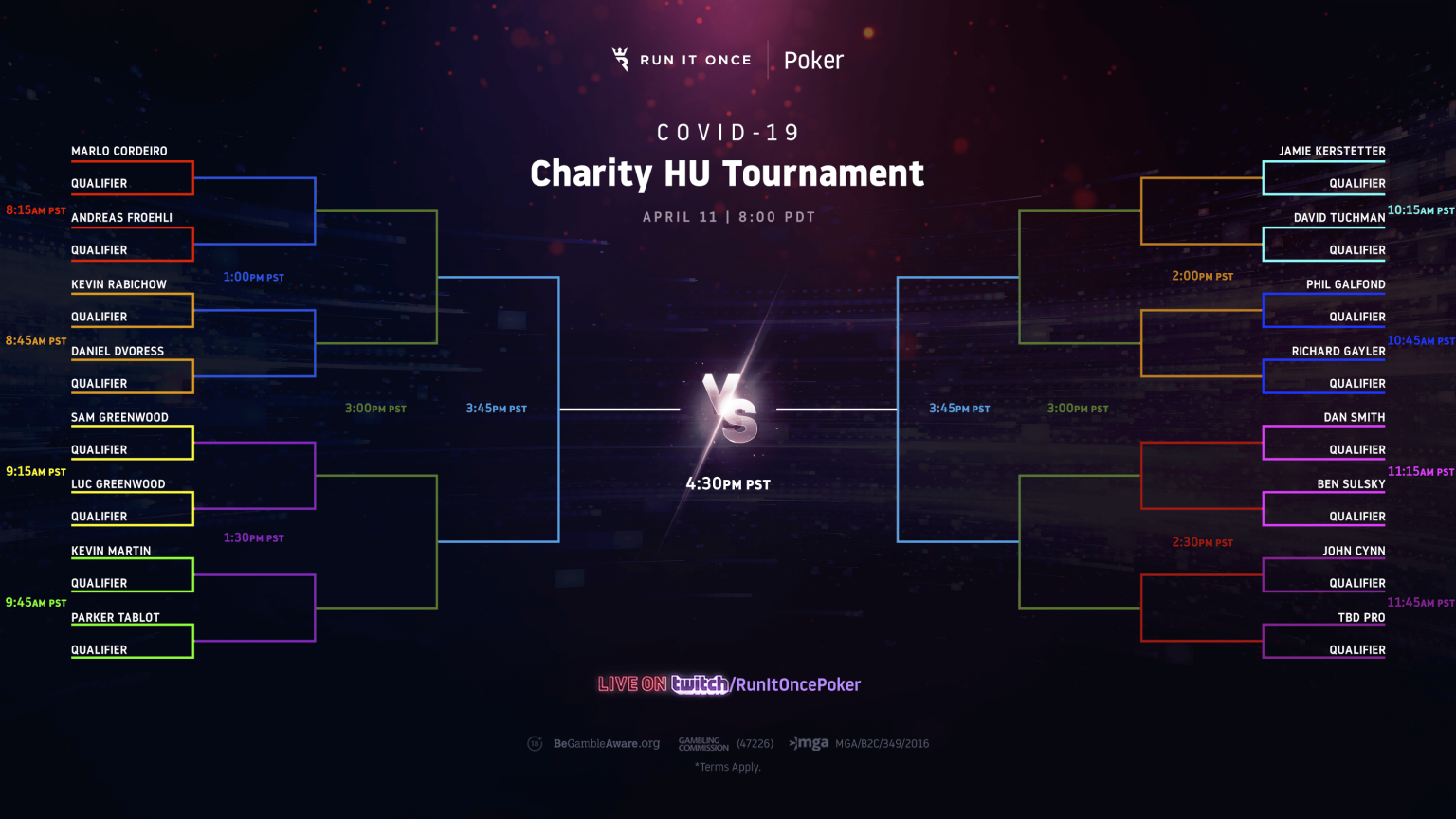 Run It Once charity tournament