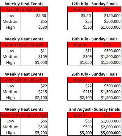 PokerStars Stadium Series details