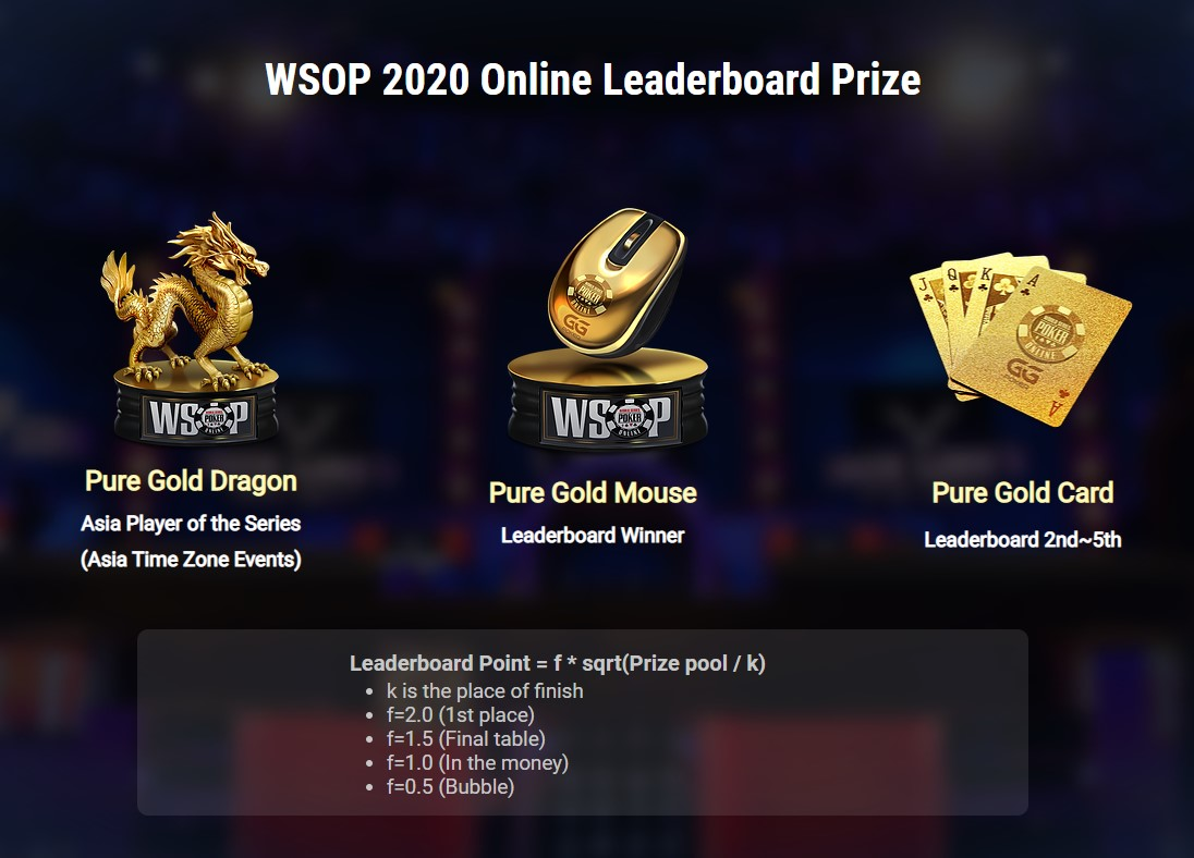 WSOP 2020 Online GGPoker leaderboard